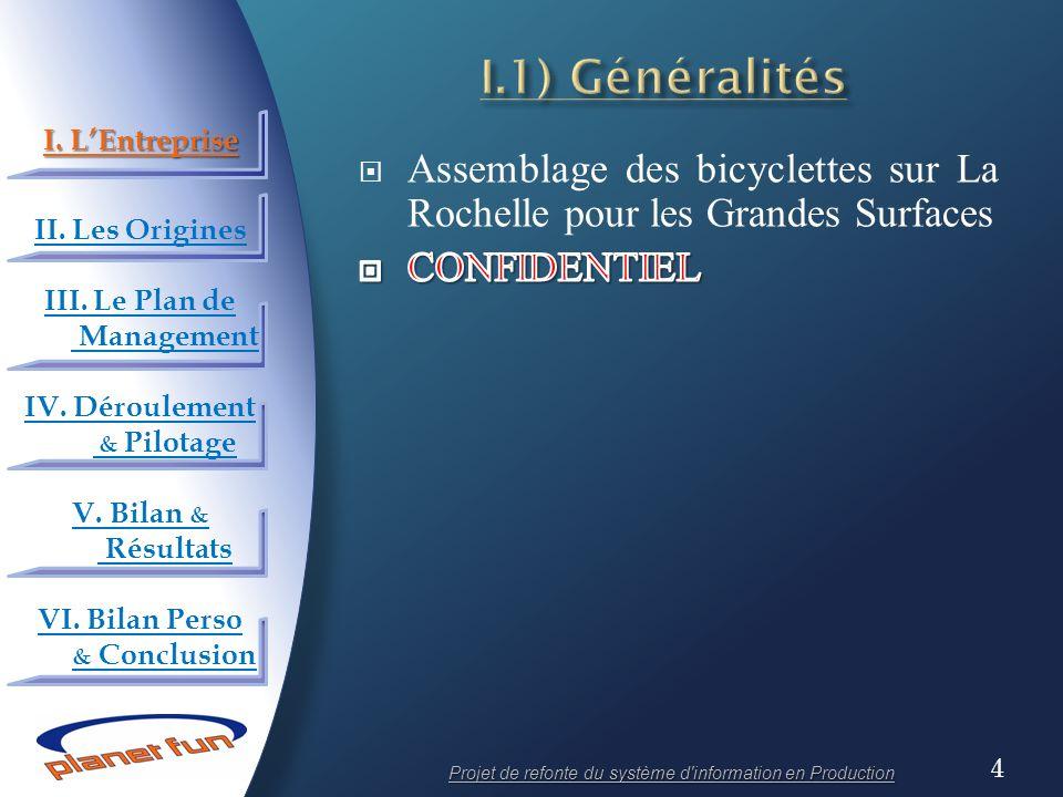 I.1) Généralités I. L'Entreprise. II. Les Origines. III. Le Plan de Management. IV. Déroulement & Pilotage.