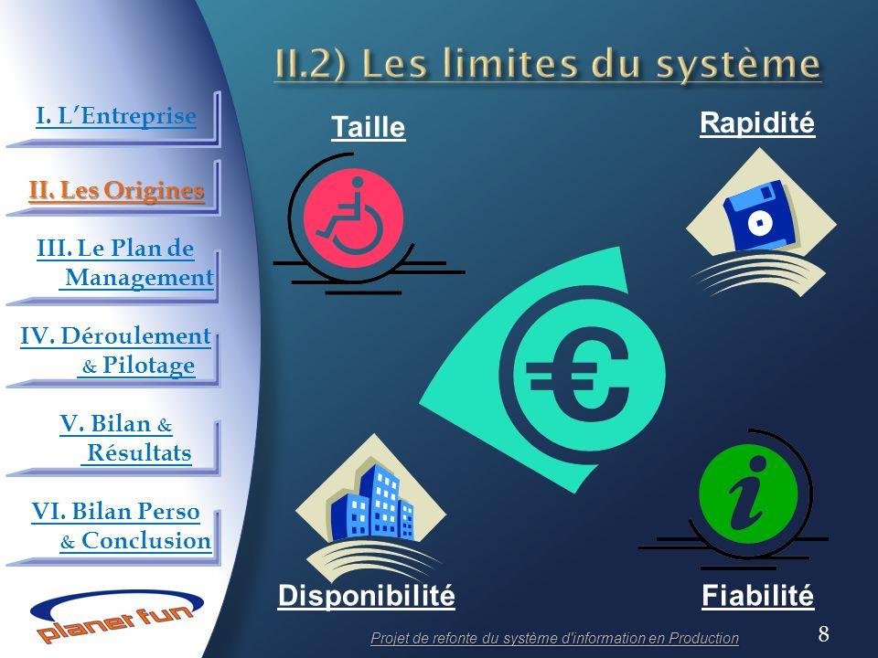 II.2) Les limites du système