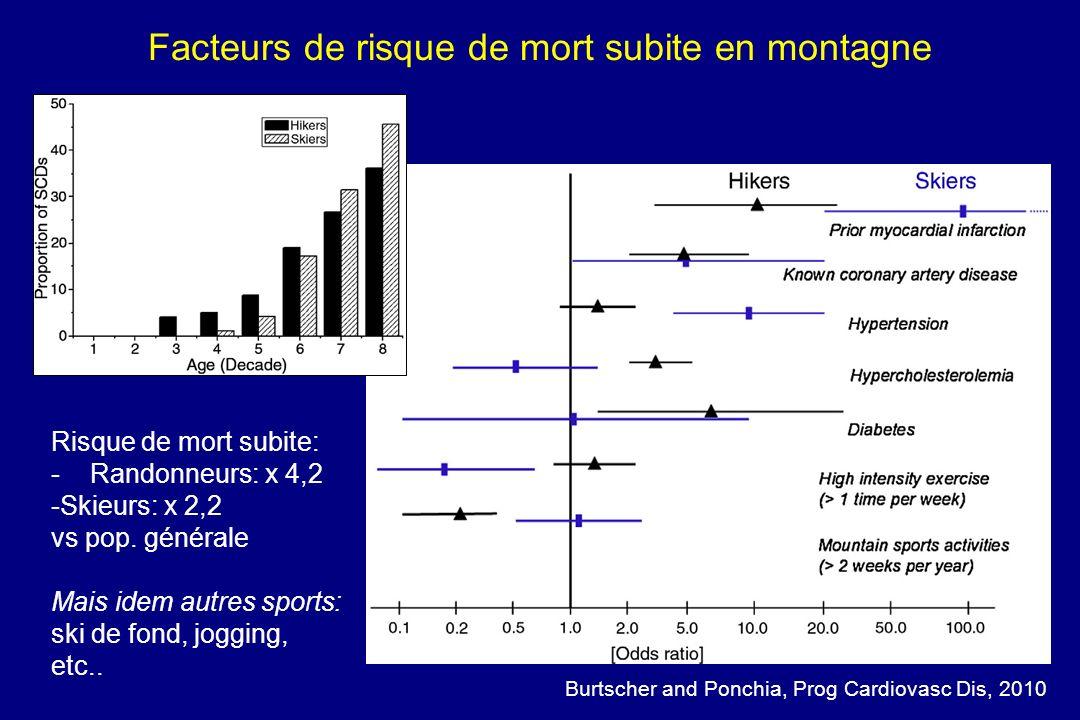 Facteurs de risque de mort subite en montagne