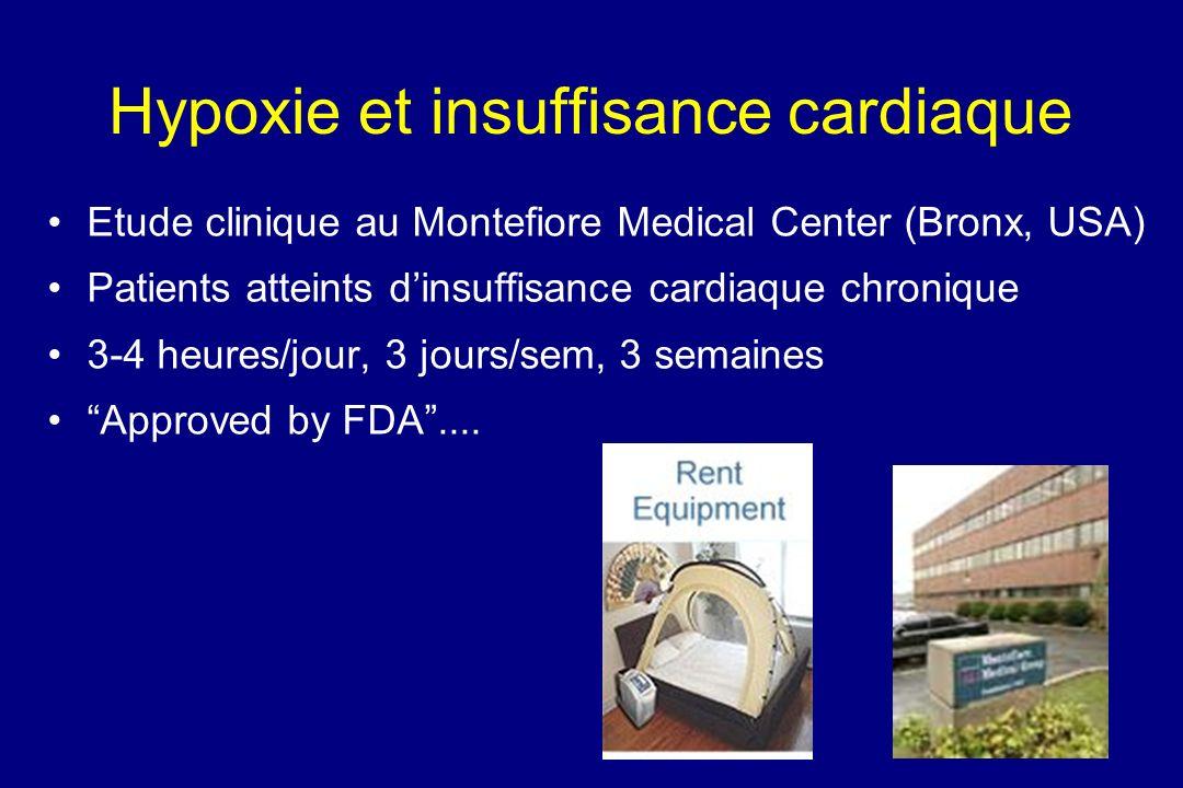 Hypoxie et insuffisance cardiaque
