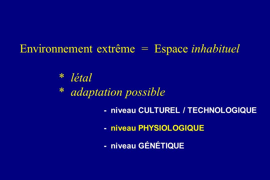 Environnement extrême = Espace inhabituel * létal * adaptation possible