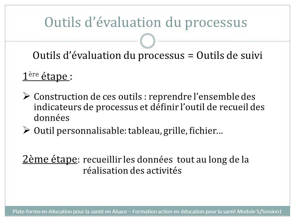 Outils d'évaluation du processus