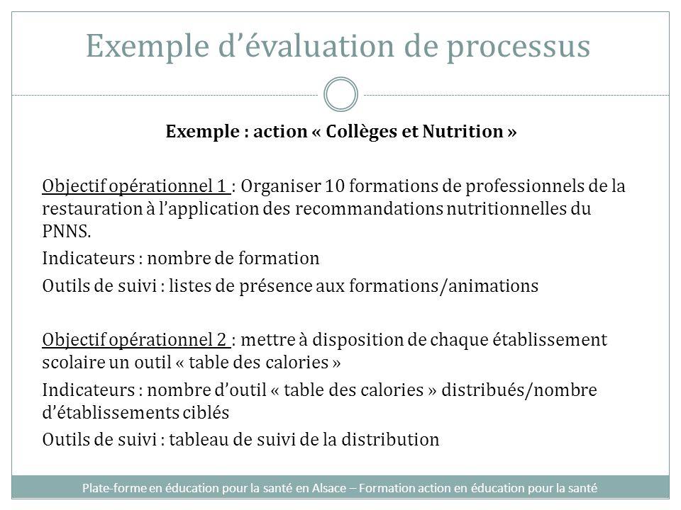 Exemple d'évaluation de processus