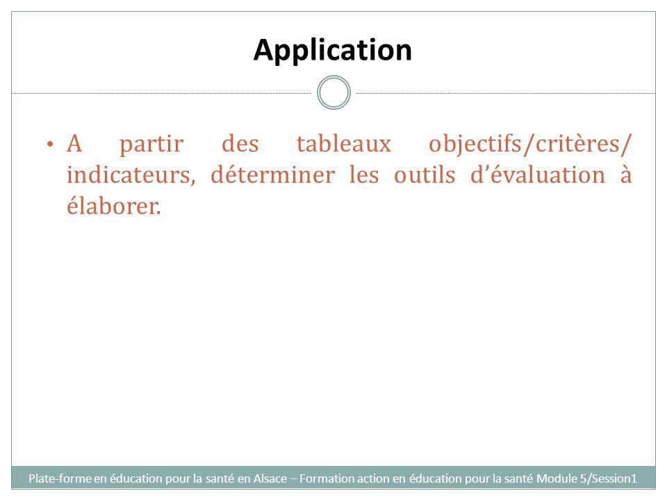 ApplicationA partir des tableaux objectifs/critères/ indicateurs, déterminer les outils d'évaluation à élaborer.