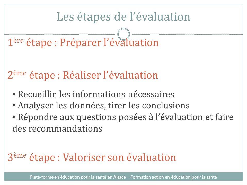 Les étapes de l'évaluation