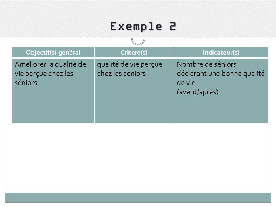 Exemple 2 Améliorer la qualité de vie perçue chez les séniors