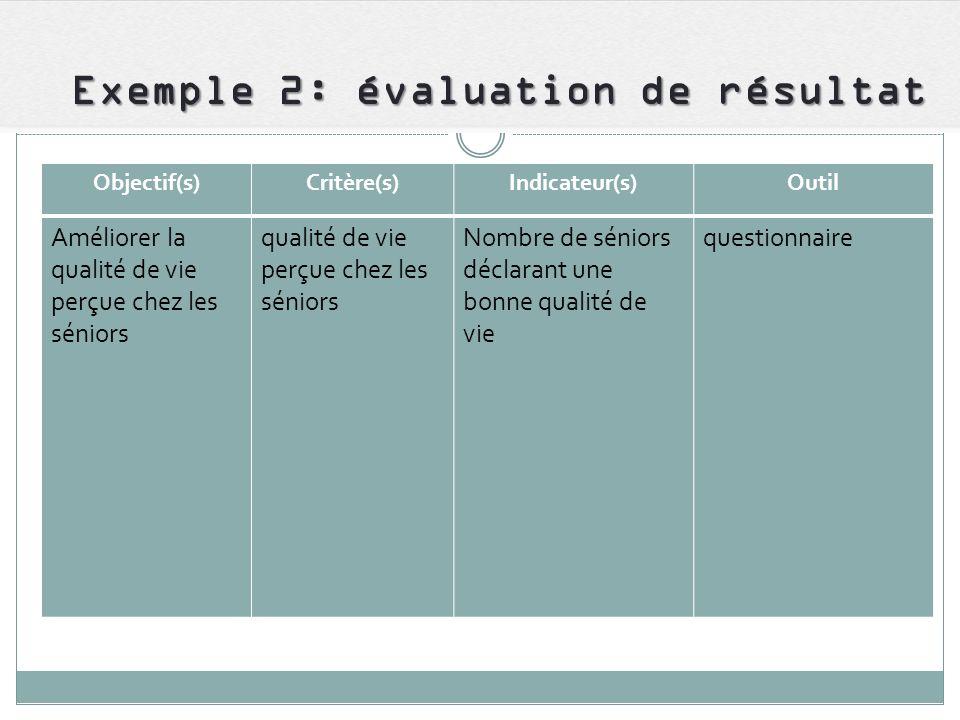 Exemple 2: évaluation de résultat