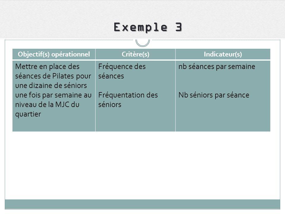 Objectif(s) opérationnel