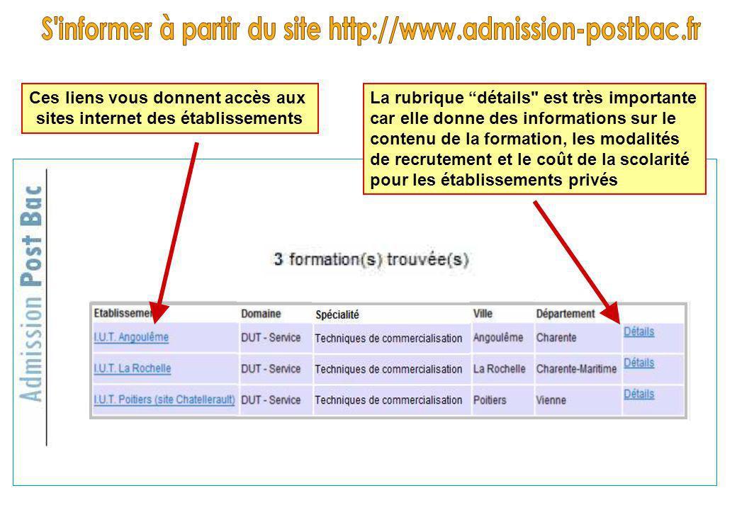 www.admission-postbac.fr S informer à partir du site http://www.admission-postbac.fr. Ces liens vous donnent accès aux.