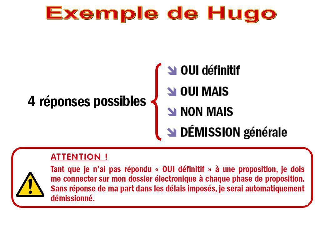 Exemple de Hugo