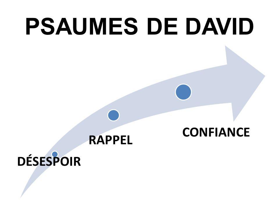 PSAUMES DE DAVID DÉSESPOIR RAPPEL CONFIANCE