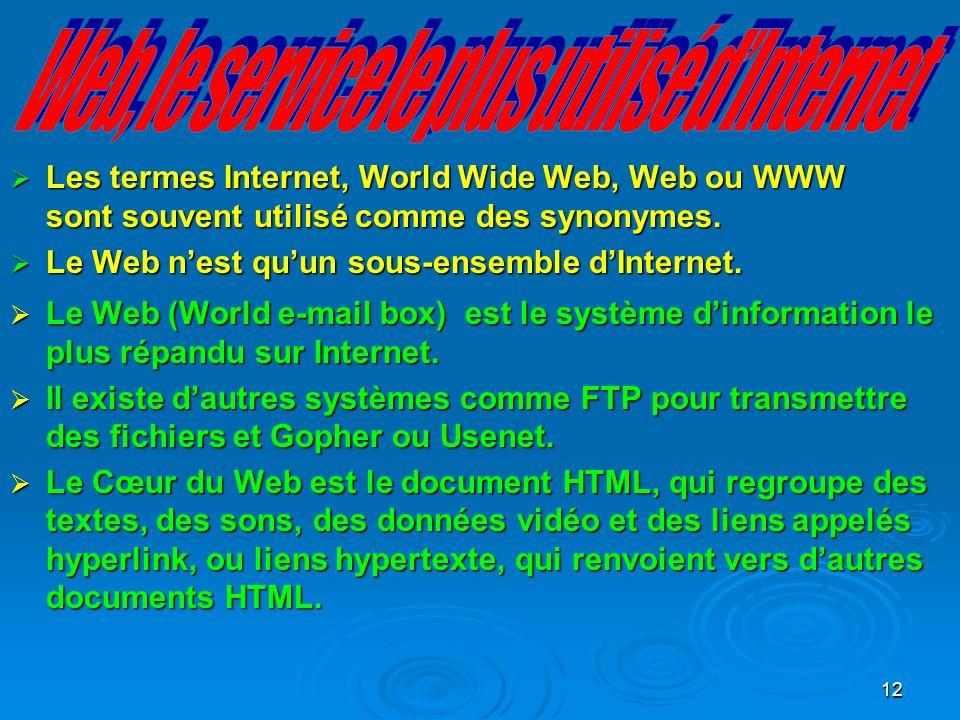 Web, le service le plus utilisé d'Internet