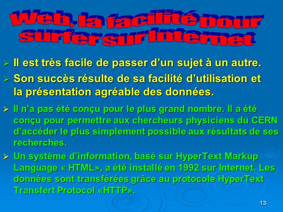 Web, la facilité pour surfer sur Internet