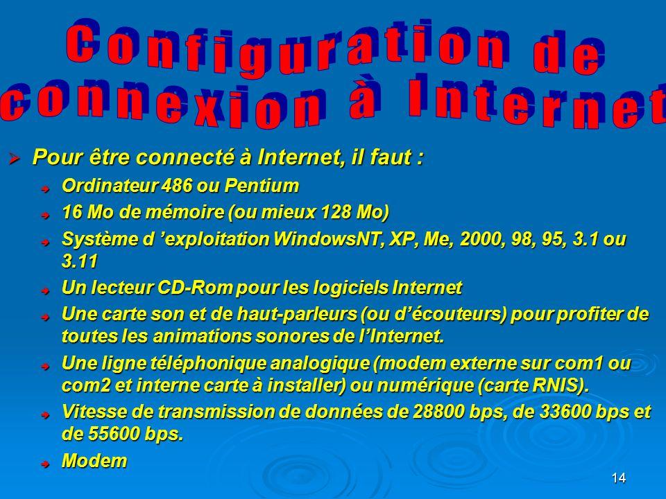 Configuration de connexion à Internet