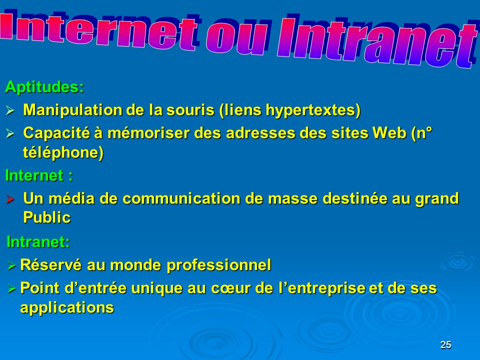 Internet ou Intranet Aptitudes: