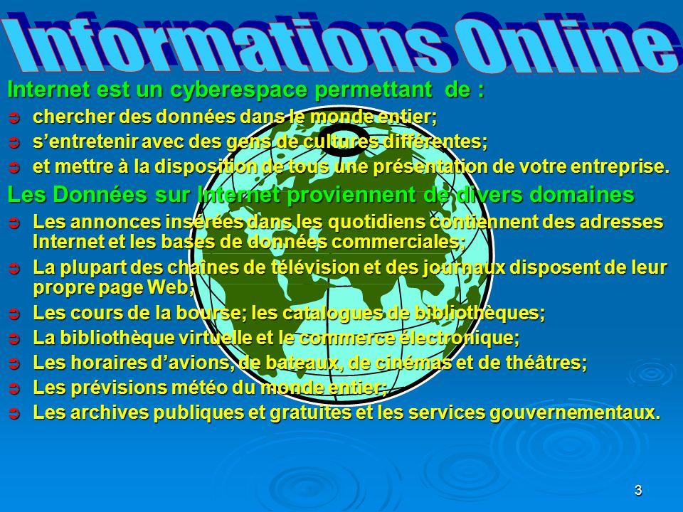Informations Online Internet est un cyberespace permettant de :