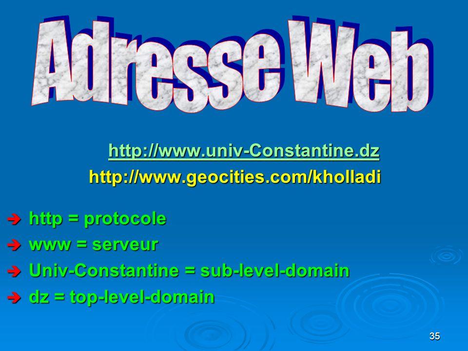 Adresse Web http://www.univ-Constantine.dz
