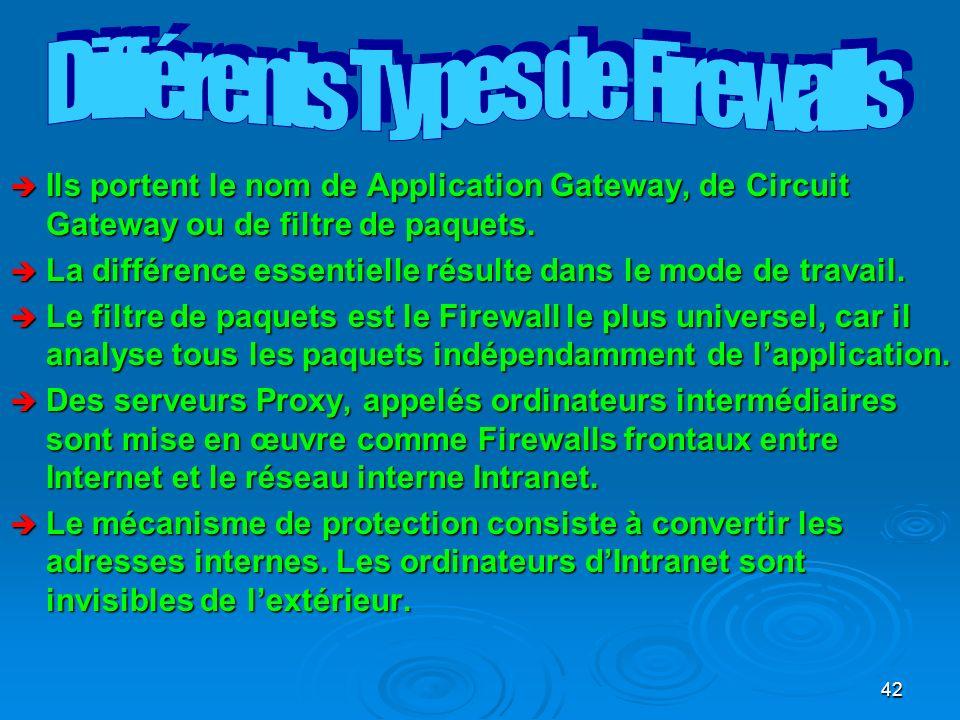 Différents Types de Firewalls