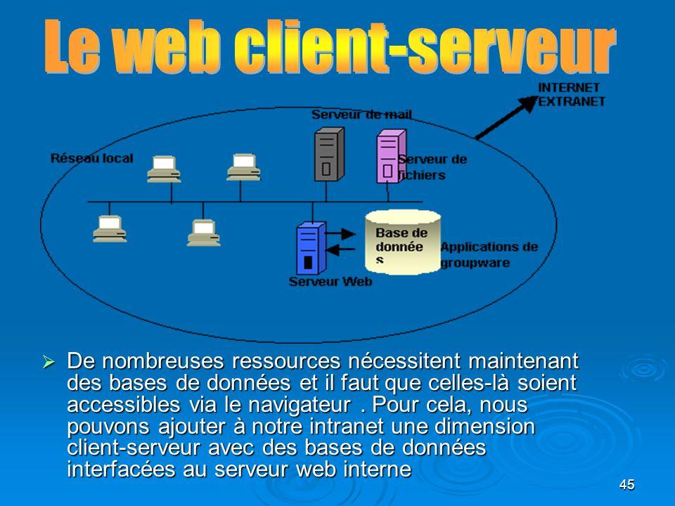 Le web client-serveur
