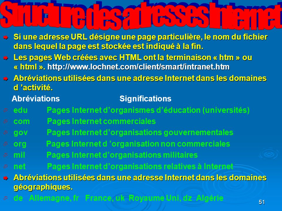 Structure des adresses Internet
