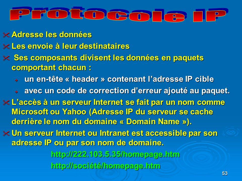 Protocole IP Adresse les données Les envoie à leur destinataires