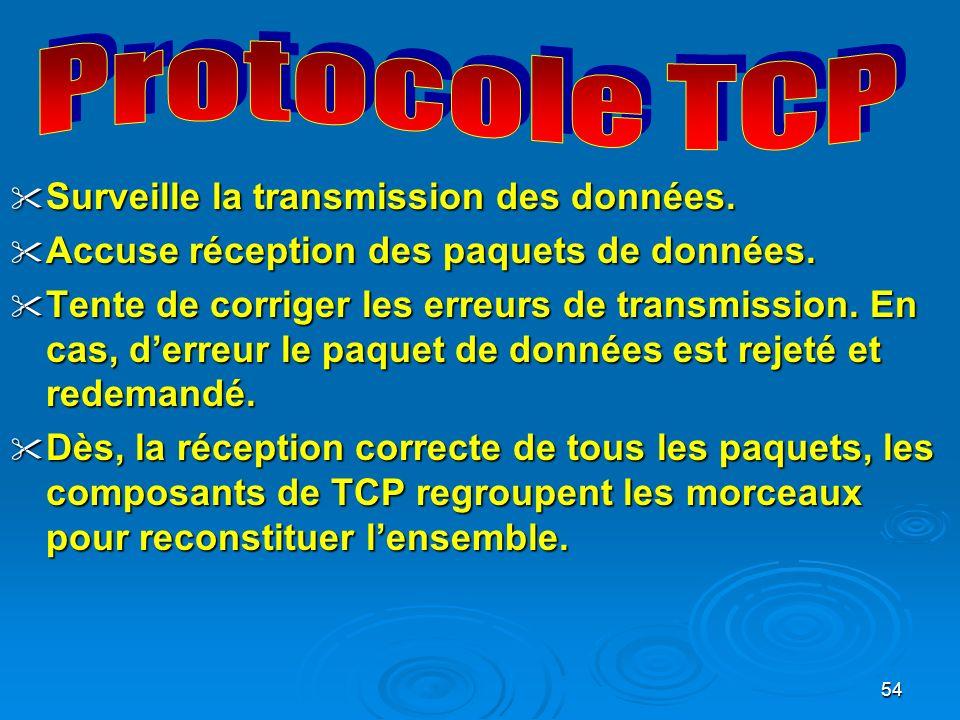 Protocole TCP Surveille la transmission des données.