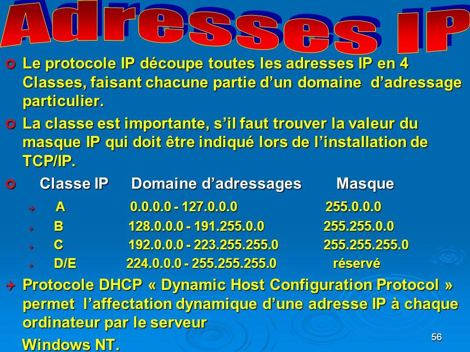 Adresses IP Le protocole IP découpe toutes les adresses IP en 4 Classes, faisant chacune partie d'un domaine d'adressage particulier.