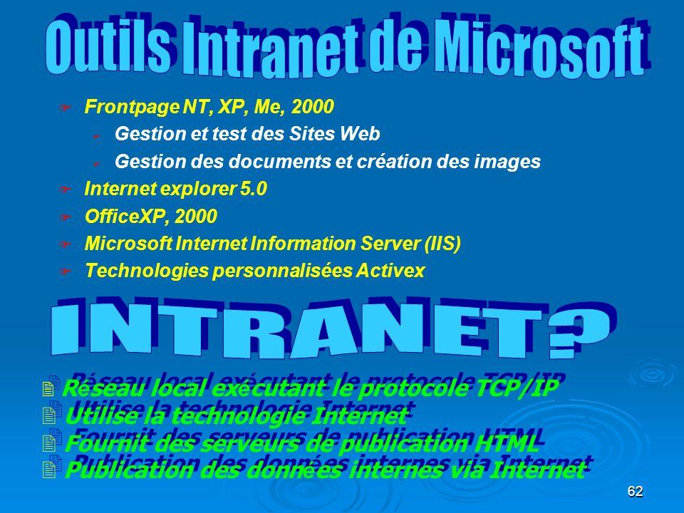 Outils Intranet de Microsoft