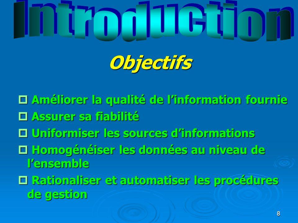 Objectifs Introduction Améliorer la qualité de l'information fournie