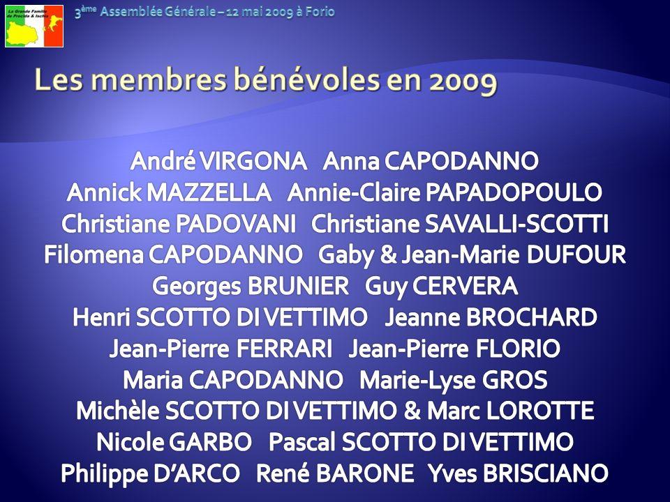 Les membres bénévoles en 2009