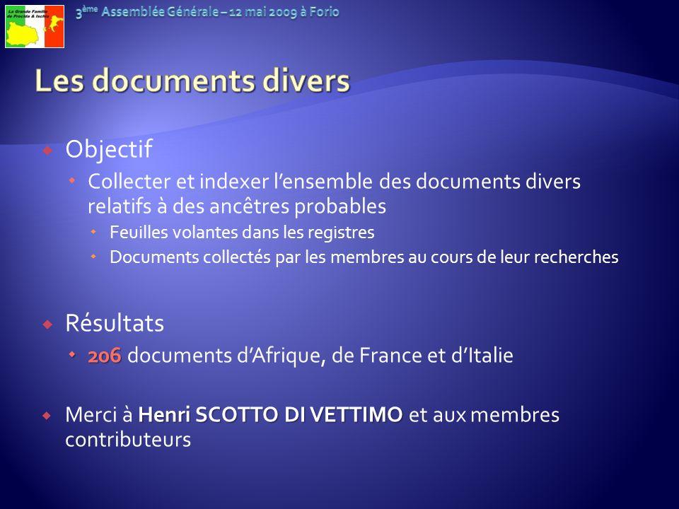 Les documents divers Objectif Résultats