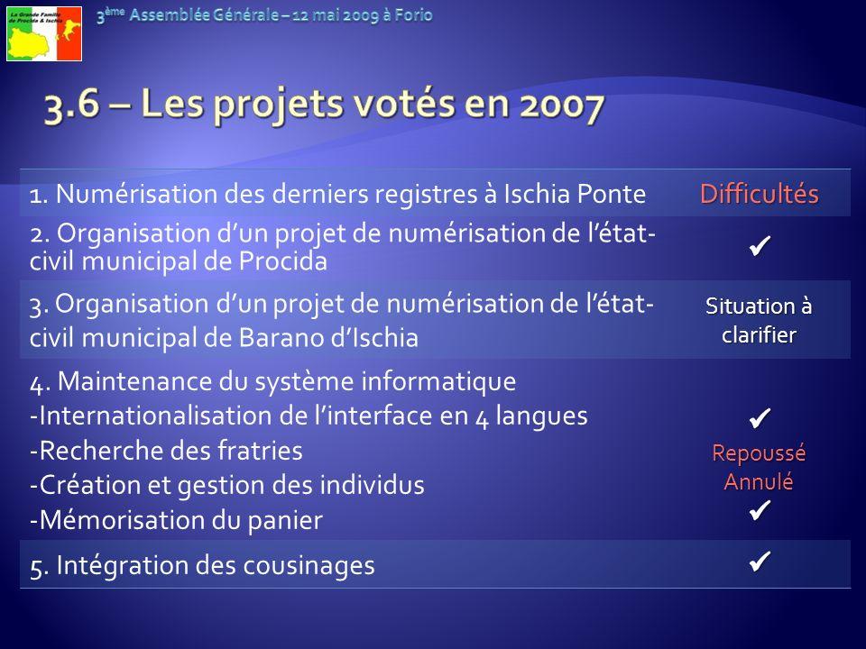 3.6 – Les projets votés en 2007 1. Numérisation des derniers registres à Ischia Ponte. Difficultés.