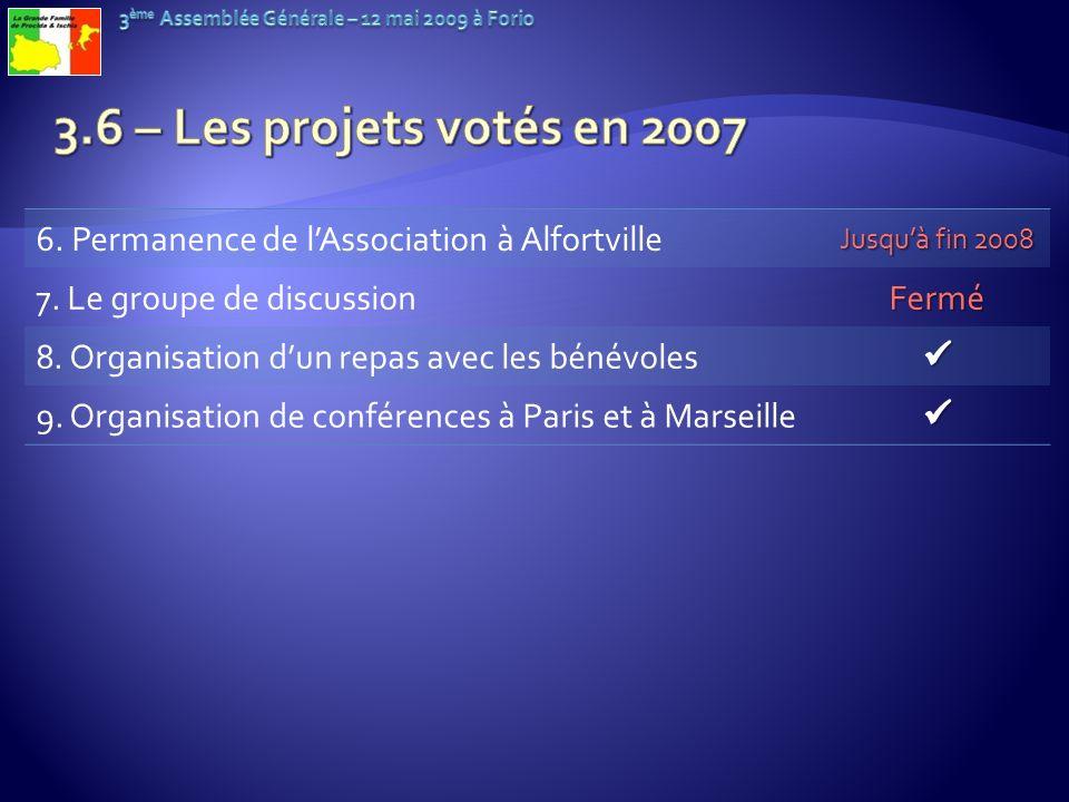 3.6 – Les projets votés en 2007 6. Permanence de l'Association à Alfortville. Jusqu'à fin 2008. 7. Le groupe de discussion.