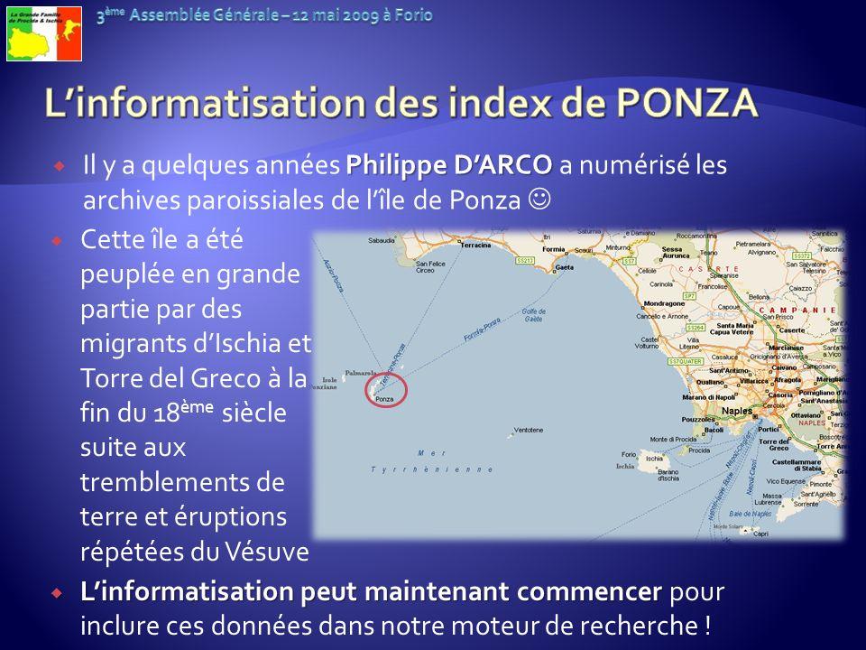 L'informatisation des index de PONZA