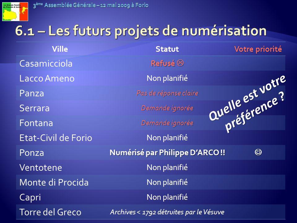 6.1 – Les futurs projets de numérisation