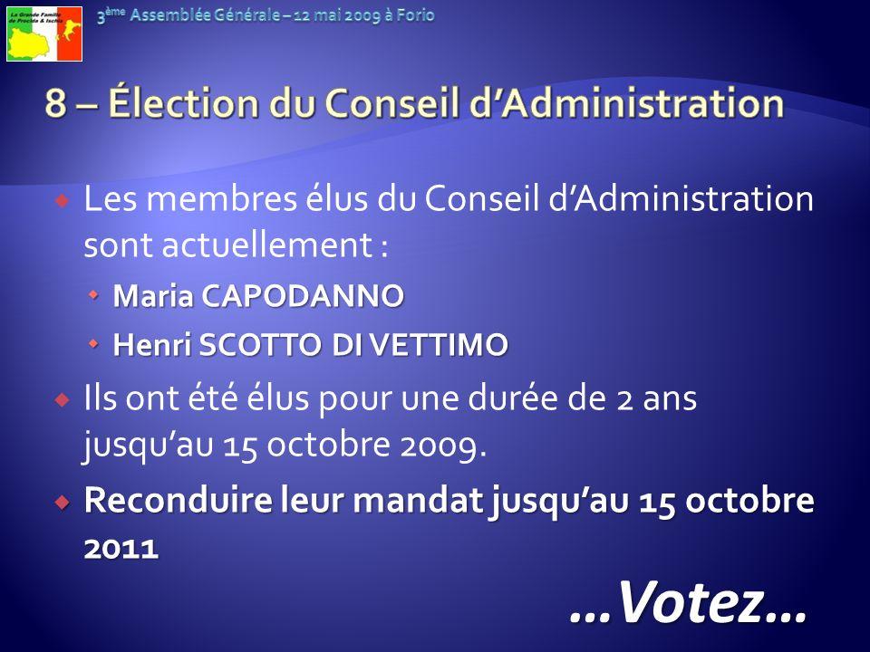 8 – Élection du Conseil d'Administration