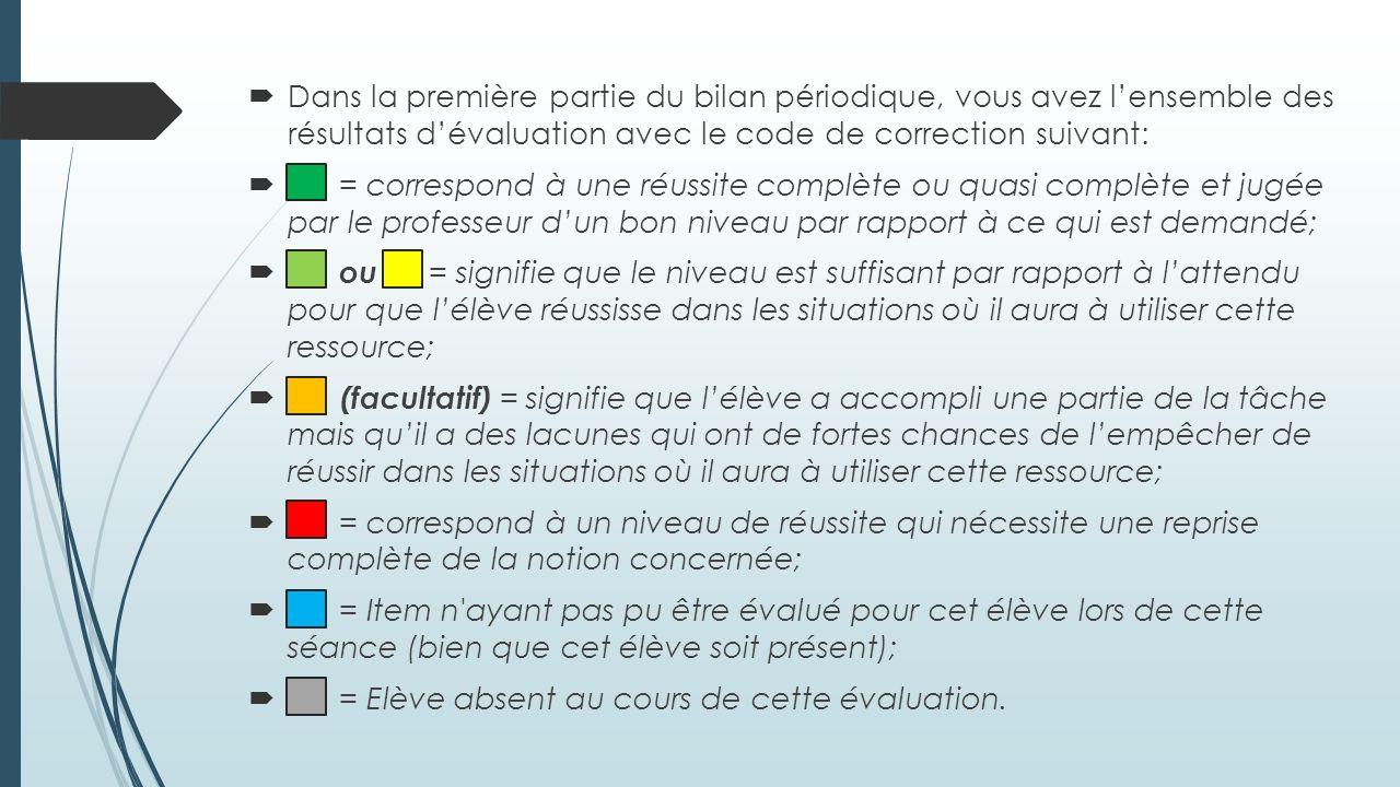 Dans la première partie du bilan périodique, vous avez l'ensemble des résultats d'évaluation avec le code de correction suivant: