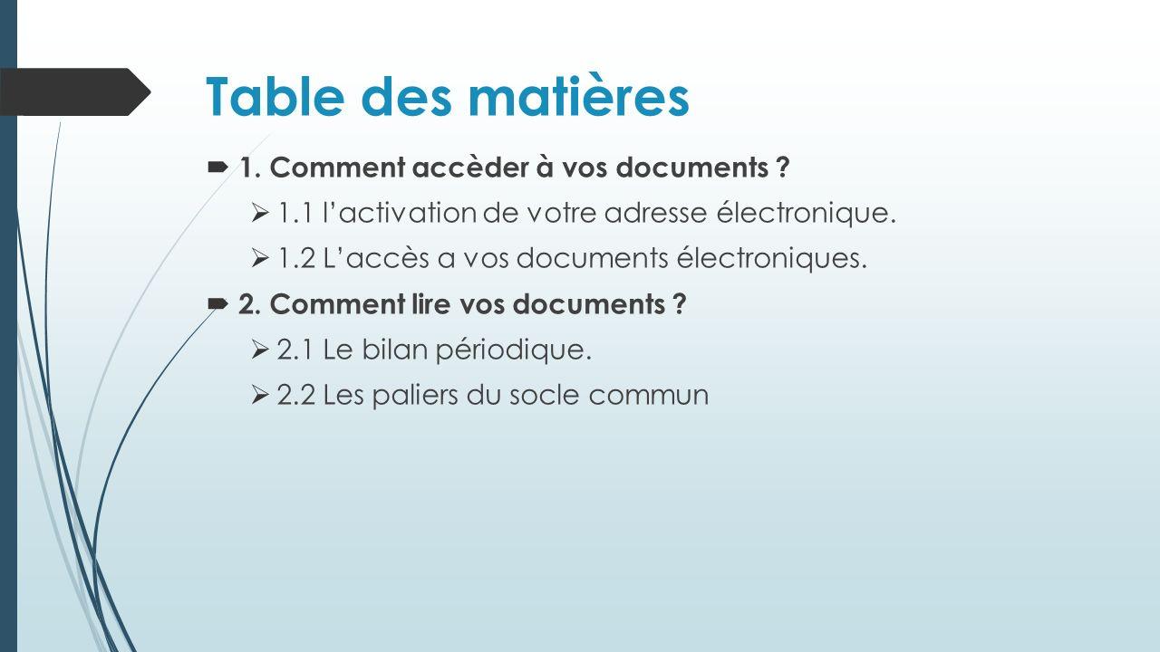 Table des matières 1. Comment accèder à vos documents