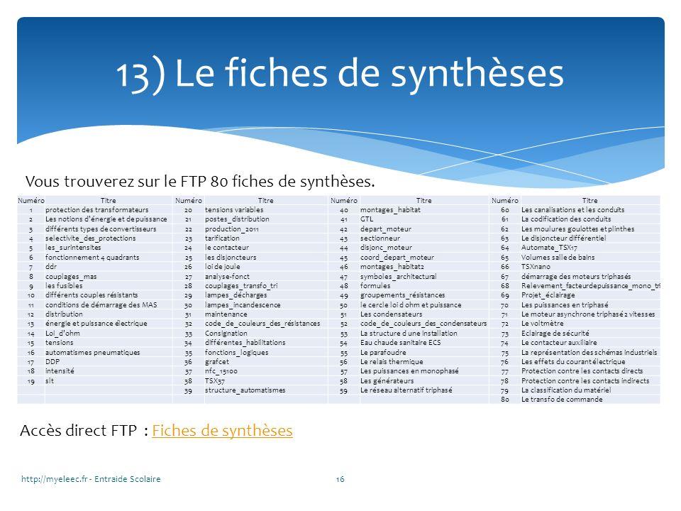 13) Le fiches de synthèses