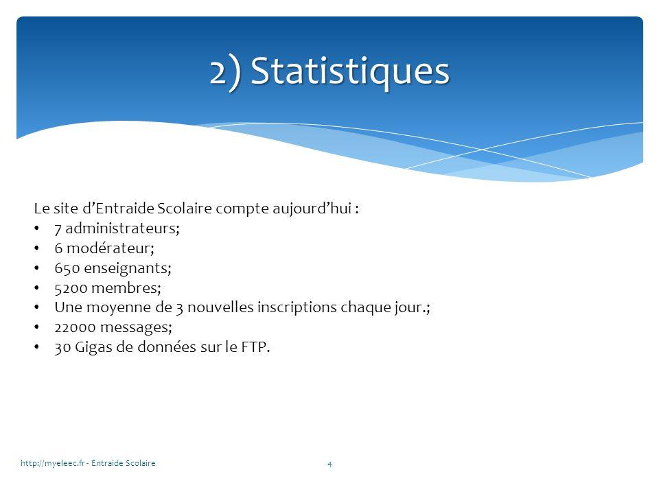 2) Statistiques Le site d'Entraide Scolaire compte aujourd'hui :