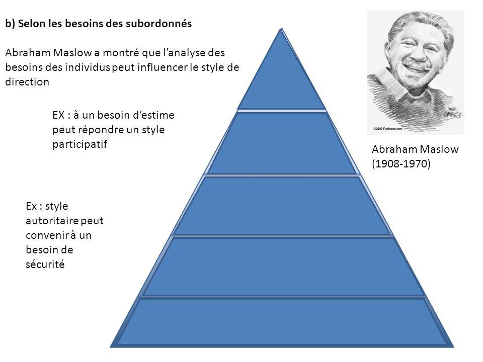 Abraham Maslow (1908-1970) b) Selon les besoins des subordonnés.