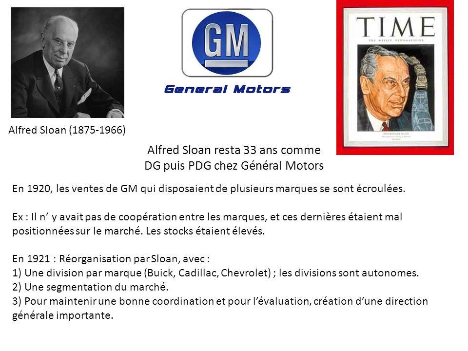 Alfred Sloan resta 33 ans comme DG puis PDG chez Général Motors