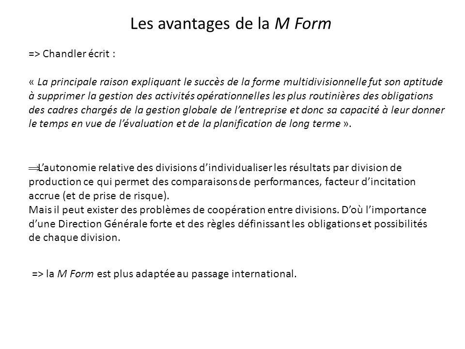 Les avantages de la M Form