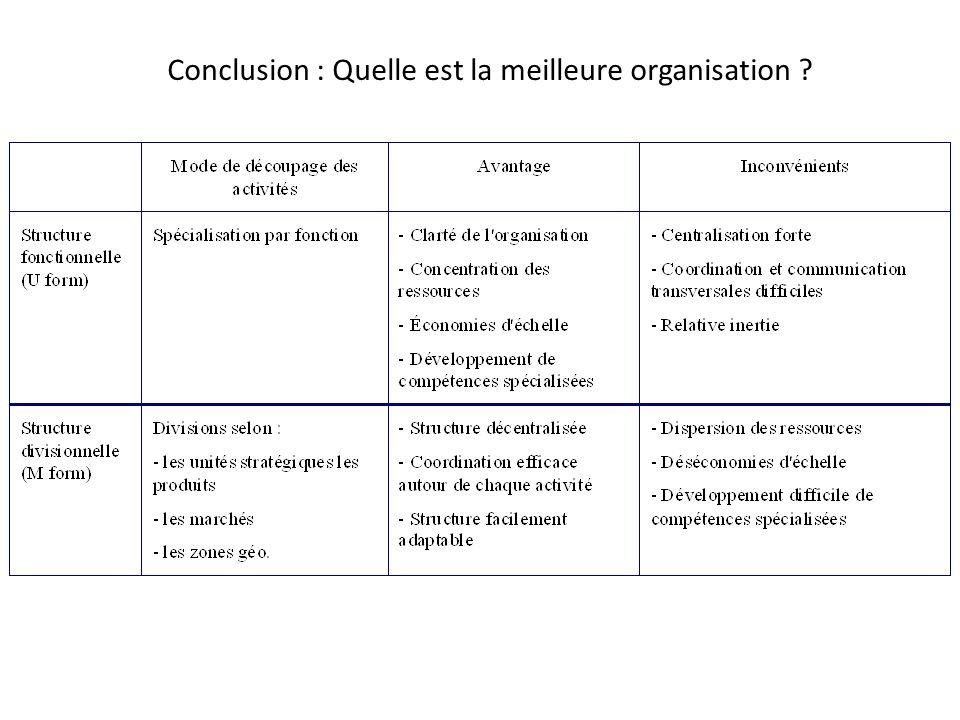 Conclusion : Quelle est la meilleure organisation