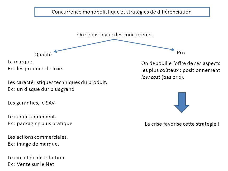 Concurrence monopolistique et stratégies de différenciation
