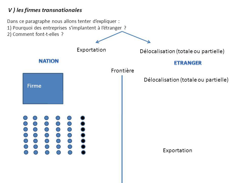 V ) les firmes transnationales