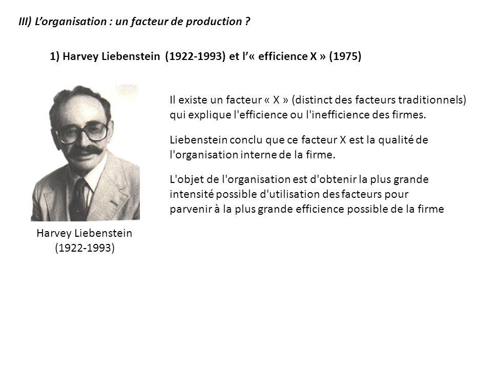 Harvey Liebenstein (1922-1993)