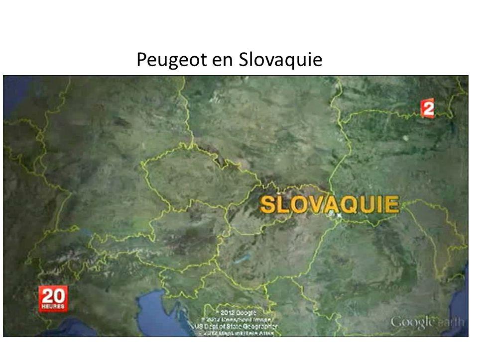 Peugeot en Slovaquie