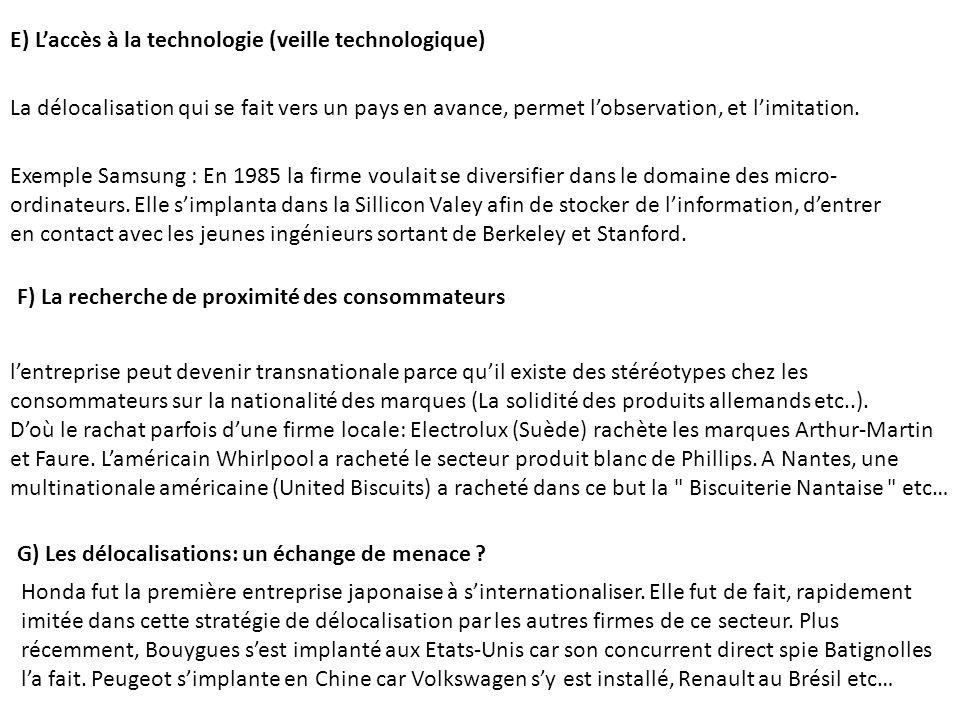 E) L'accès à la technologie (veille technologique)