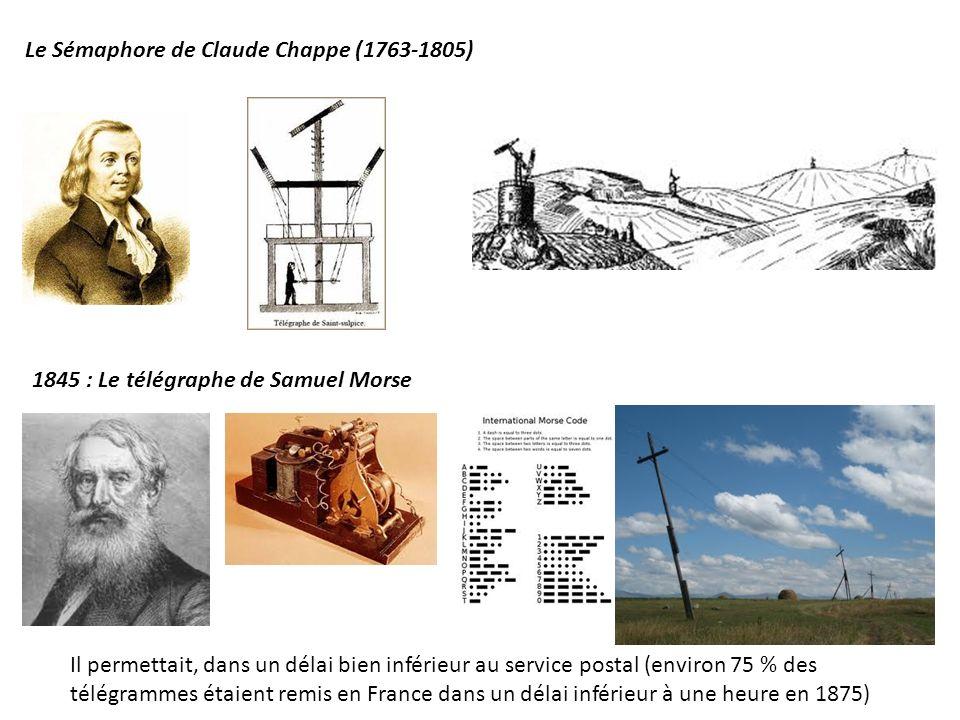Le Sémaphore de Claude Chappe (1763-1805)